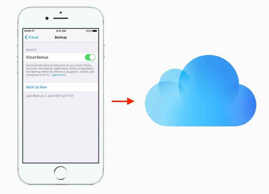 Top 3 latest methods for how to backup iPhone to iCloud