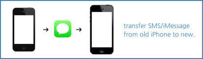 transfer-imessage-from-old-iphone-to-new-iphone