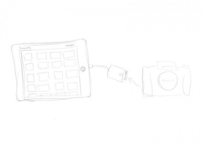 Transférer des photos de l'appareil photo vers l'iPhone avec un lecteur de carte SD