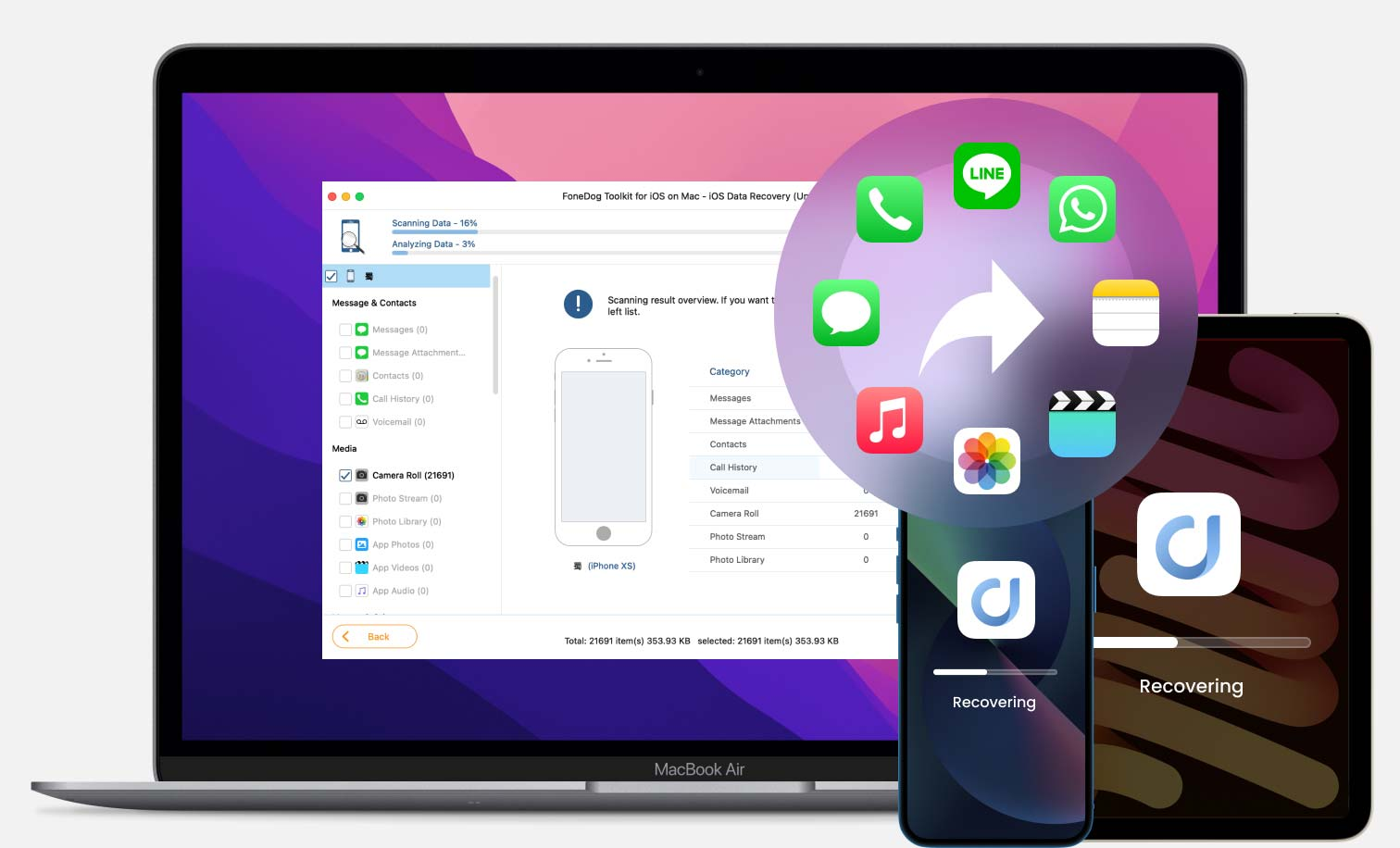 FoneDog iOS Data Recovery  Recover Lost Data from iPhone, iTunes and iCloud